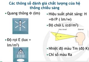 den-LED-giai- phap-chieu-sang-cho-nha-kho-nha-xuong-nha-may (2)