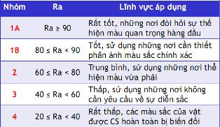 den-LED-giai- phap-chieu-sang-cho-nha-kho-nha-xuong-nha-may (5)