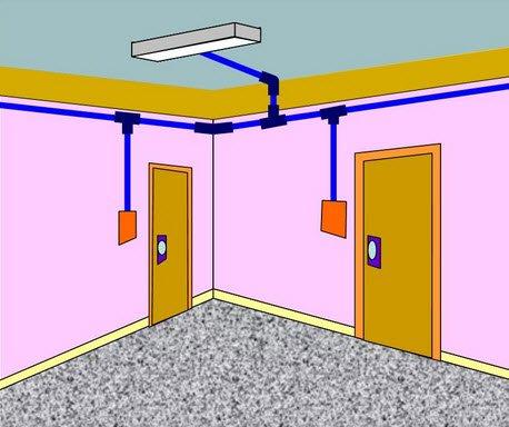 [Kinh nghiệm] Lắp đặt hệ thống điện trong nhà