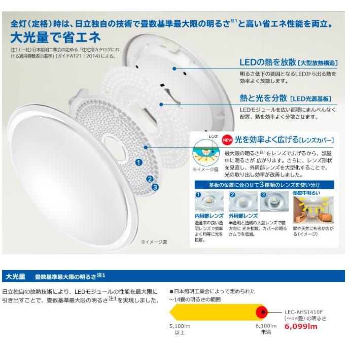 Cấu tạo đèn ốp trần Hitachi Nhật Bản