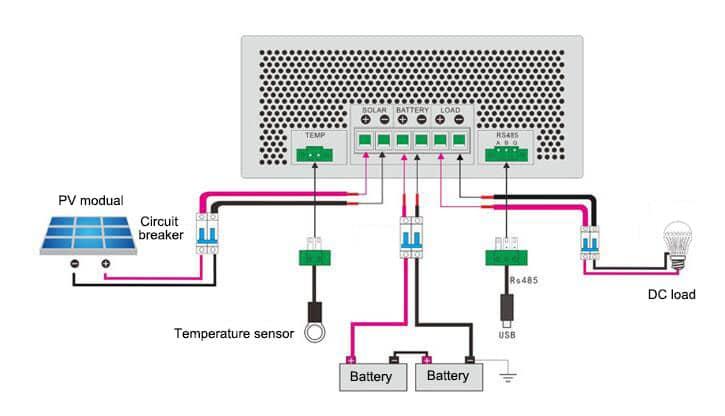 Kết nối bộ sạc pin năng lượng mặt trời